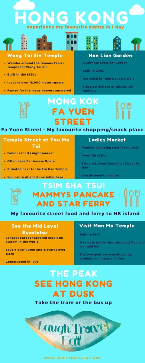 Hong Kong 1 day itinerary - favourite spots by laugh travel eat